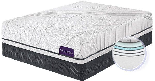 Back lower soft cause pain mattress